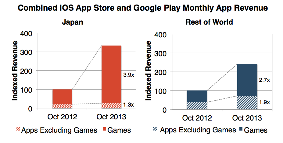 mobile-games-spending.png