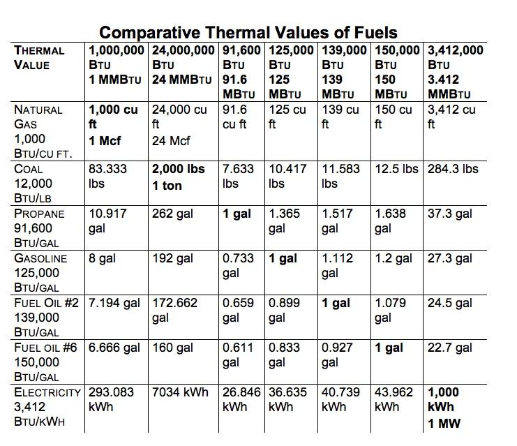 EnergyChart.jpg