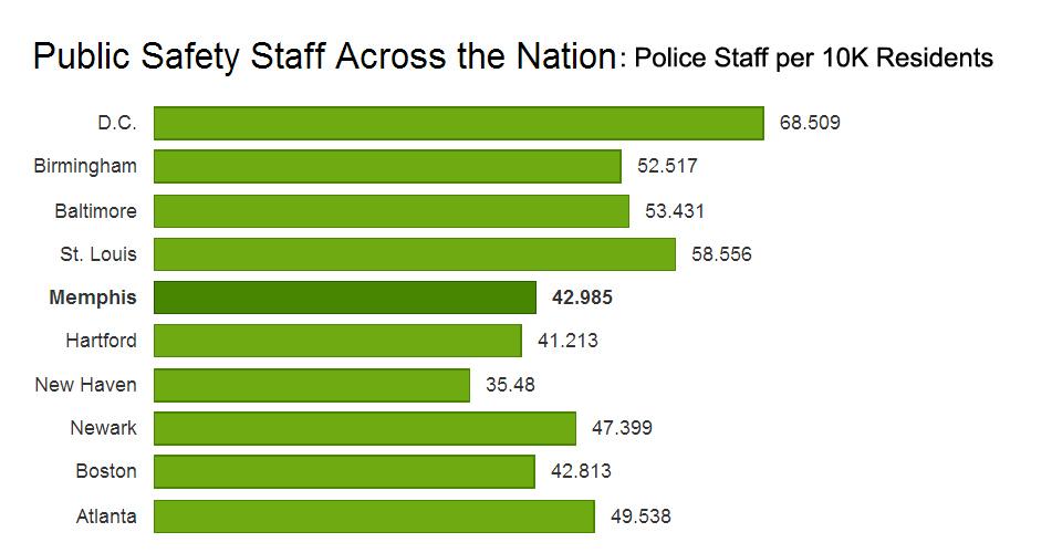 cities-police-population-ra.jpg