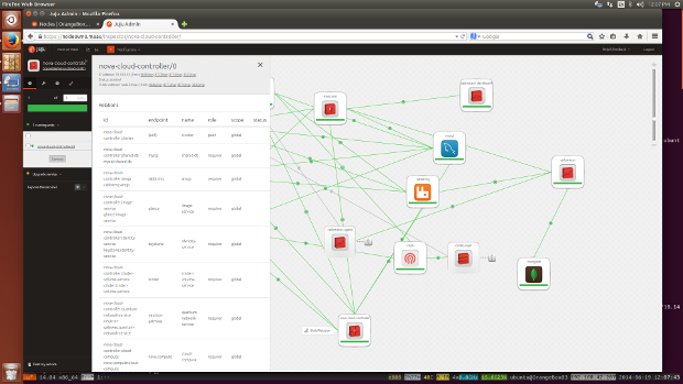 Taking a closer look with Juju at OpenStack