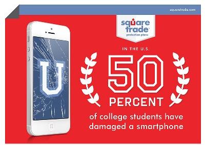 College students tend to break their phones often