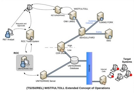 WISTFULTOLL+UNITEDRAKE+STRAITBIZZARE: Surreptitious forensic exam of Windows