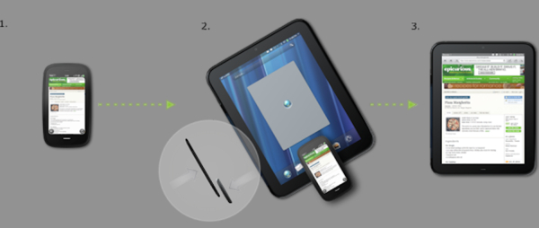 Linking webOS devices to add functionality