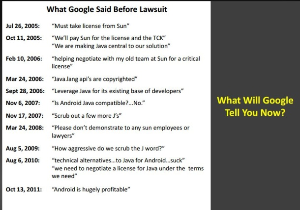 Oracle-Google suit: What Google said before the lawsuit