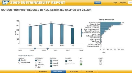 40153974-6-sap-sustainability-dashboard.jpg