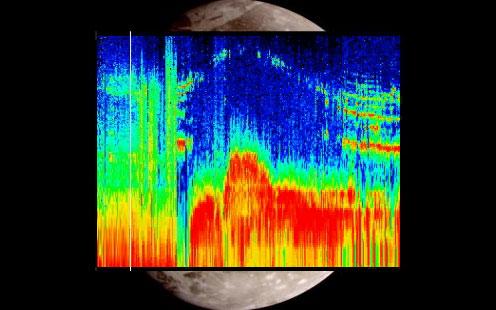 Magnetosphere at Ganymede
