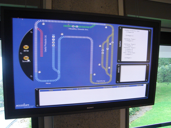 Accenture control display