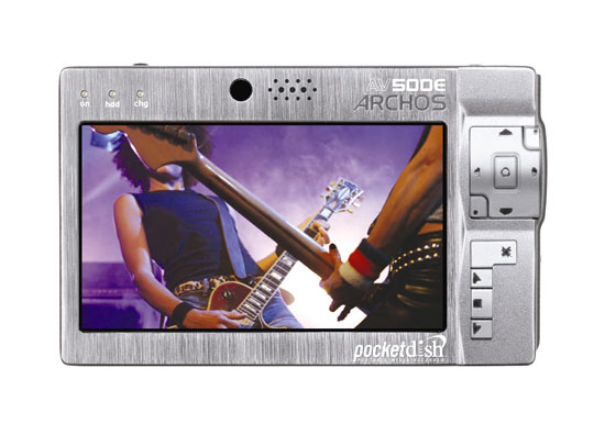 4-inch screen