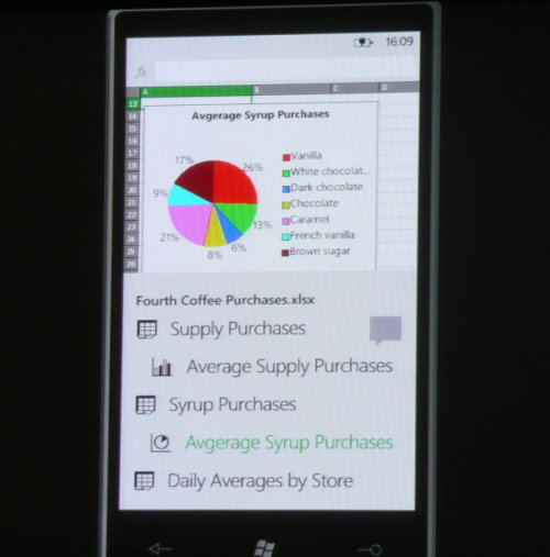 The Windows Phone 7 operating system, launched last October, gives users access to Office programs including Excel