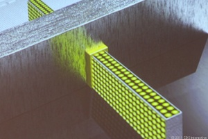 Tri-gate transistor