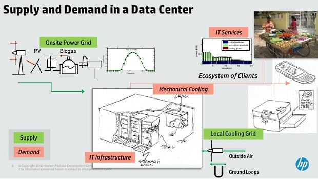 Datacentre graphic