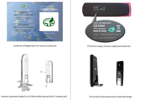 Huawei ZTE trademark