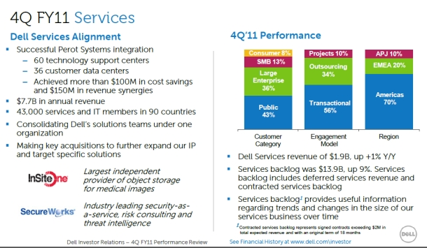 Dell financial earnings