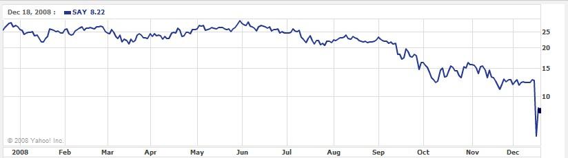 Satyam stock price