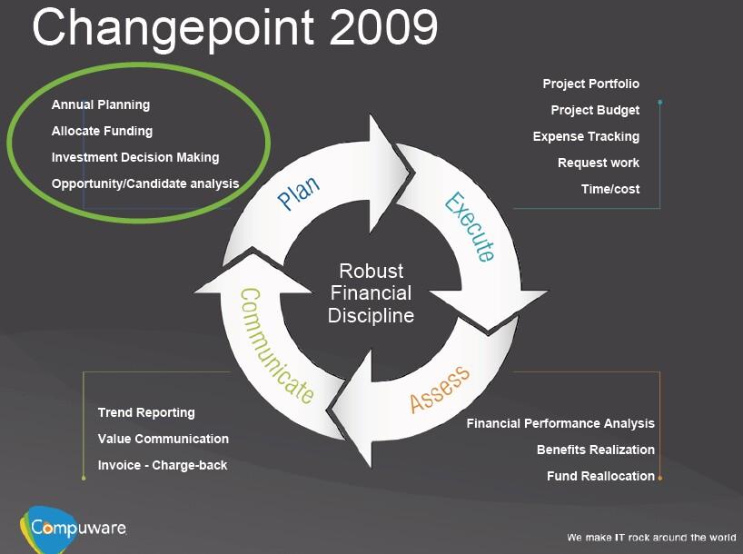 CompuwareÂ's Changepoint 2009