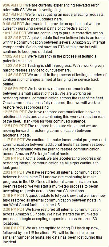 "Amazon S3: ""Elevated error rates"" details"
