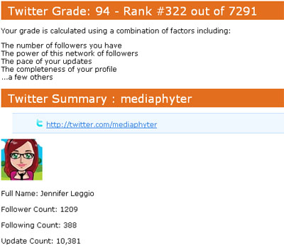 Cool Tools - What is your Twitter grade?
