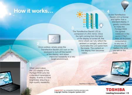Toshiba Transflective