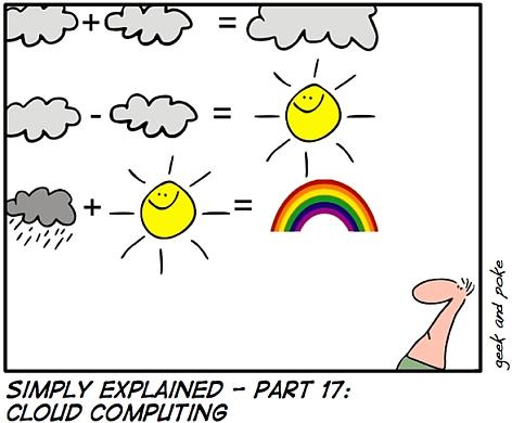 Cloud computing: simply explained (cartoon)