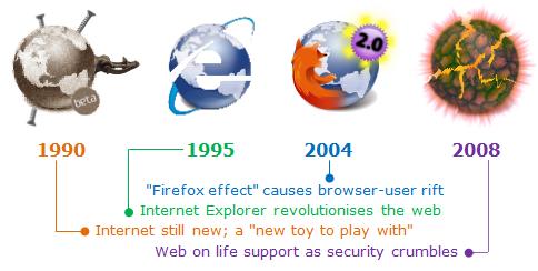 historyoftheweb.png