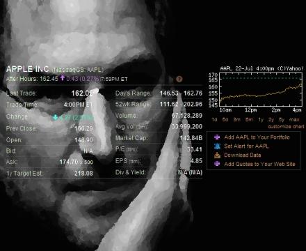 steve_jobs-zd-stock.jpg
