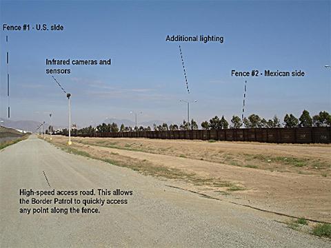 "Boeing virtual fence ""unusable"""