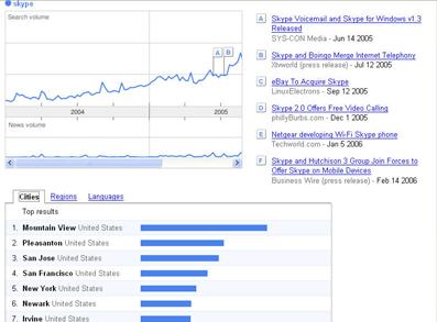 googletrendsskype.jpg