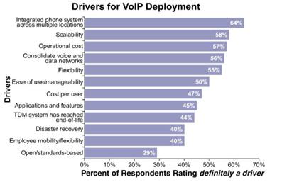 driversforvoipdeploy.jpg