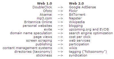 web20chart.jpg