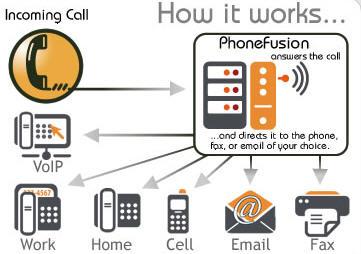 phonefusionone.jpg