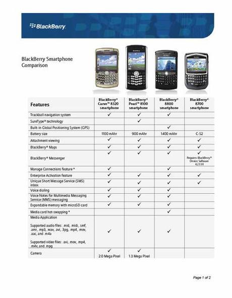 device_comparison_chart_pag.jpg