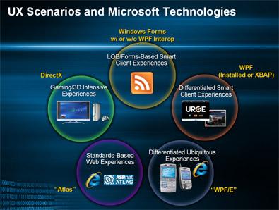 microsoft_ux_scenarios.jpg