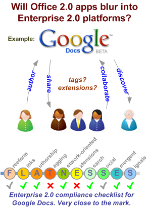 Evaluating Google Docs on the Enterprise 2.0 checklist: FLATNESSES