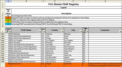 fccmasterpsapregistry.jpg