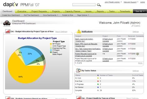 Screenshot of Daptiv PPM