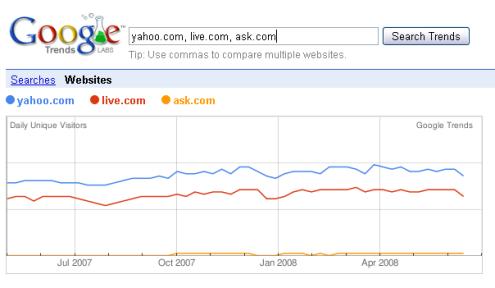 trendsforwebsites.png