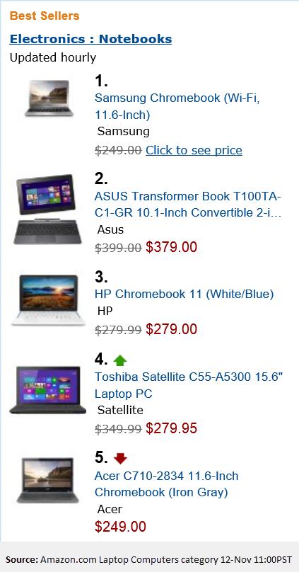 amazon-top-5-laptops