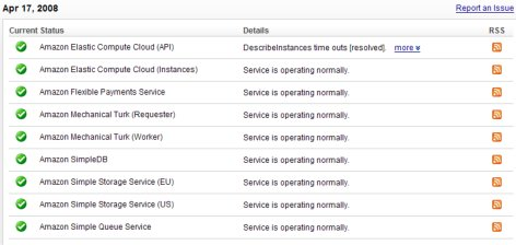 Screenshot of Amazon Web Services new Service Health Dashboard
