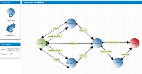 Partial screenshot of LongJump visual workflow designer
