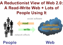 A Reductionist View of Web 2.0