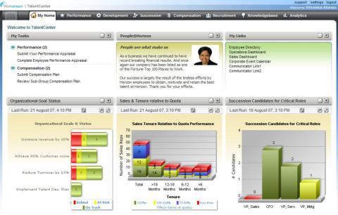 Screenshot of Workstream's TalentCenter 7.0 release