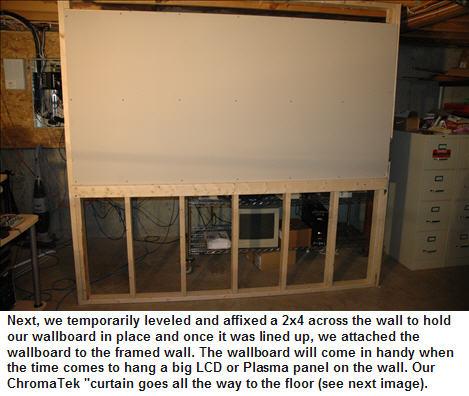 Wallboard in.
