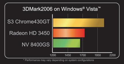 Chrome 400 Series