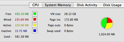 Memory usage for basic tasks on a 1GB MacBook