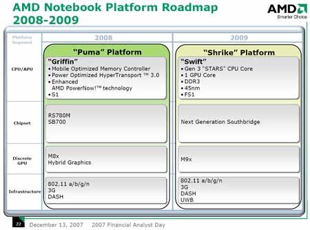 AMD Notebooks 2007