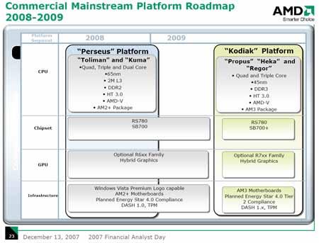 AMD Business DTP 2007