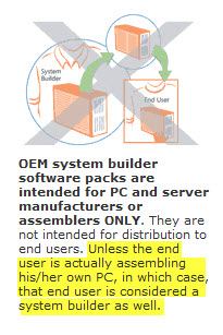 Changes to OEM System Builder licensing, web page from Microsoft.com
