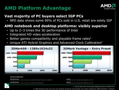 Before Intel's big show, AMD launches an attack