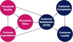acsi-criteria.jpg
