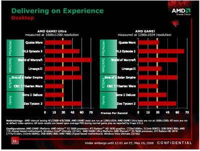 AMD announces new PC gaming push